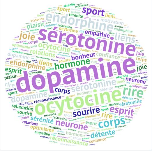 hormones-solution-rire